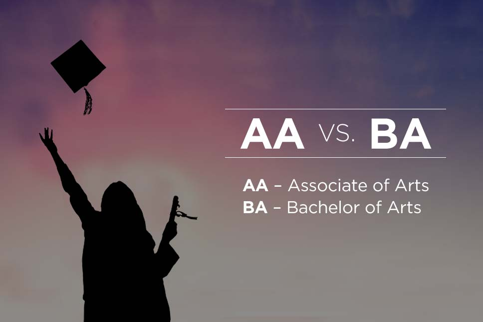 Associate vs Bachelors Degree: Which is the right degree for you?