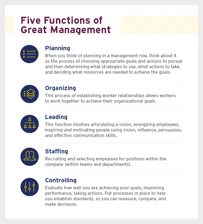 5 Principles of Great Management