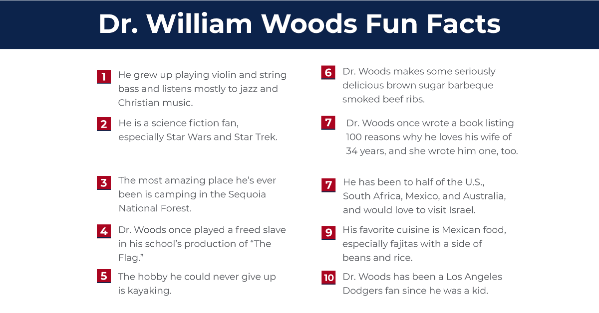 dr. william woods fun facts